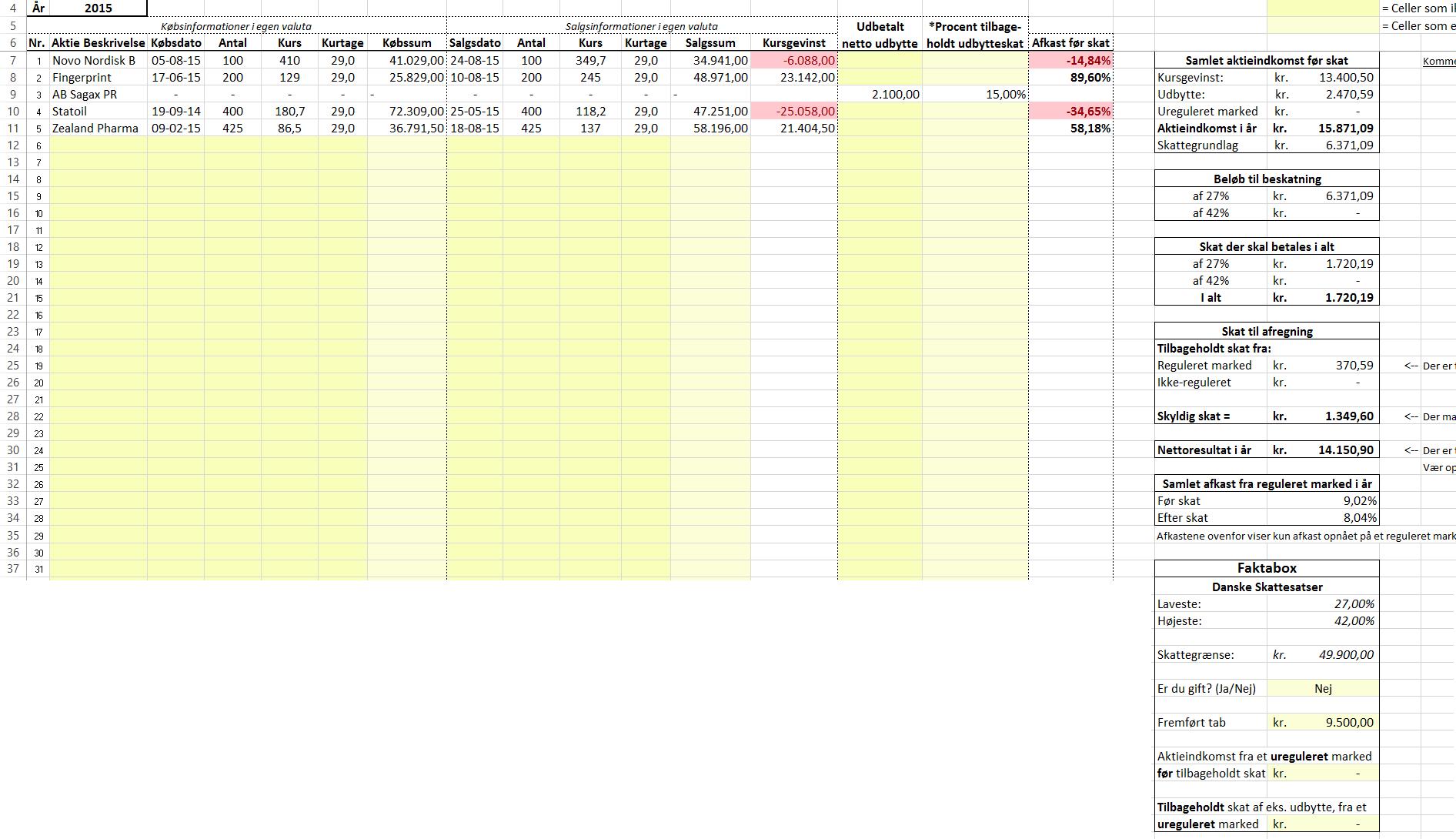 Aktiebeskatning - Eksempel med fire aktiehandler og ét udbytte med gevinst og tab samt fremført tab