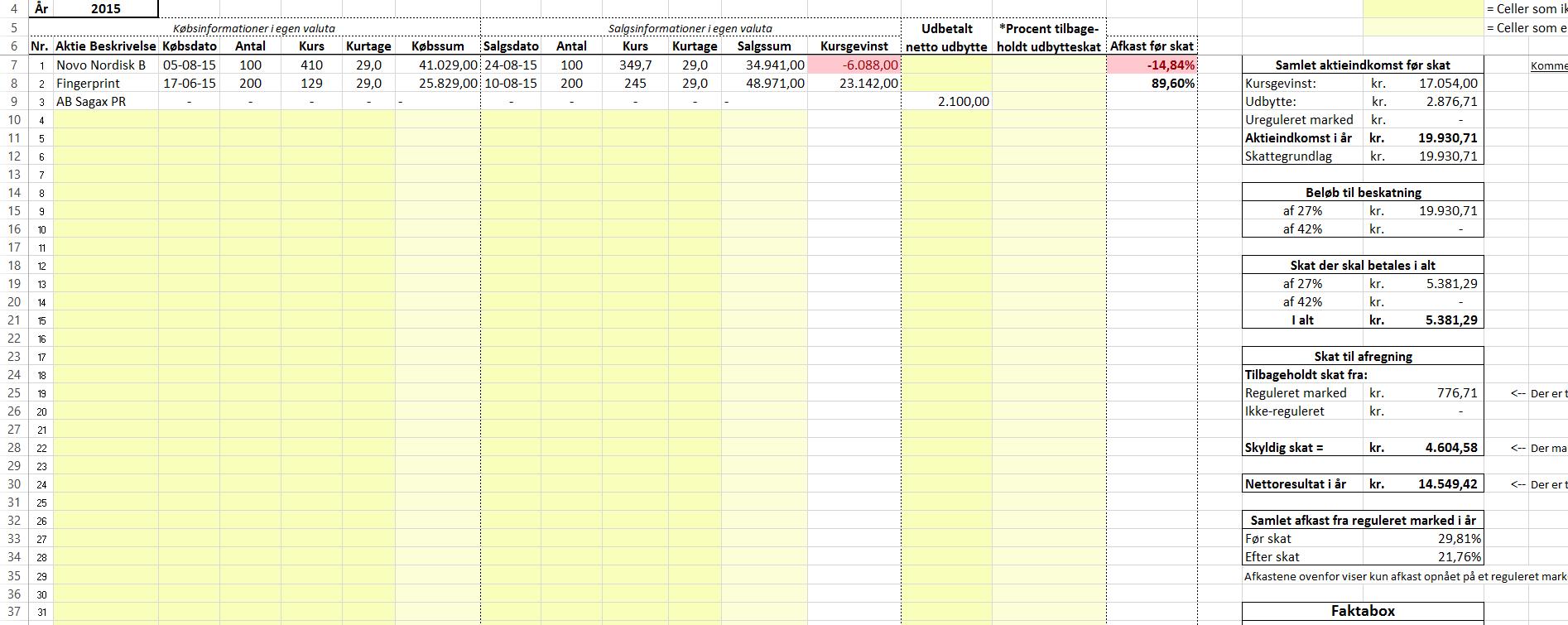 Eksempler - Aktiehandler, resultater og skat – Aktie-Skat.dk