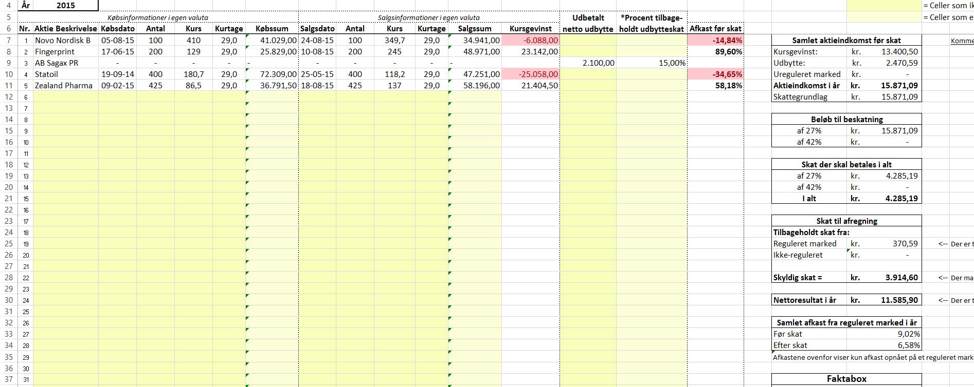 Aktiebeskatning - Eksempel med fire aktiehandler og ét udbytte med gevinst og tab